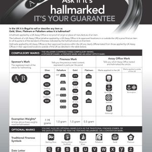 British Hallmarking Council Established by Parliament to oversee hallmarking in the UK