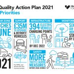 Clean Air Zone Support Grants For Taxis Surpass £1million Mark